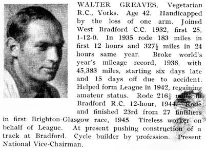 Andrew Eatch supplied this entry on Walter Greaves from the BLRC 1949 handbook