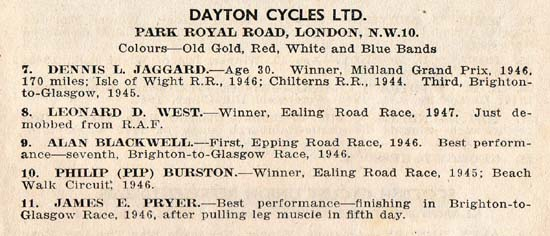 List of riders from the programme for 1947 Brighton to Glasgow